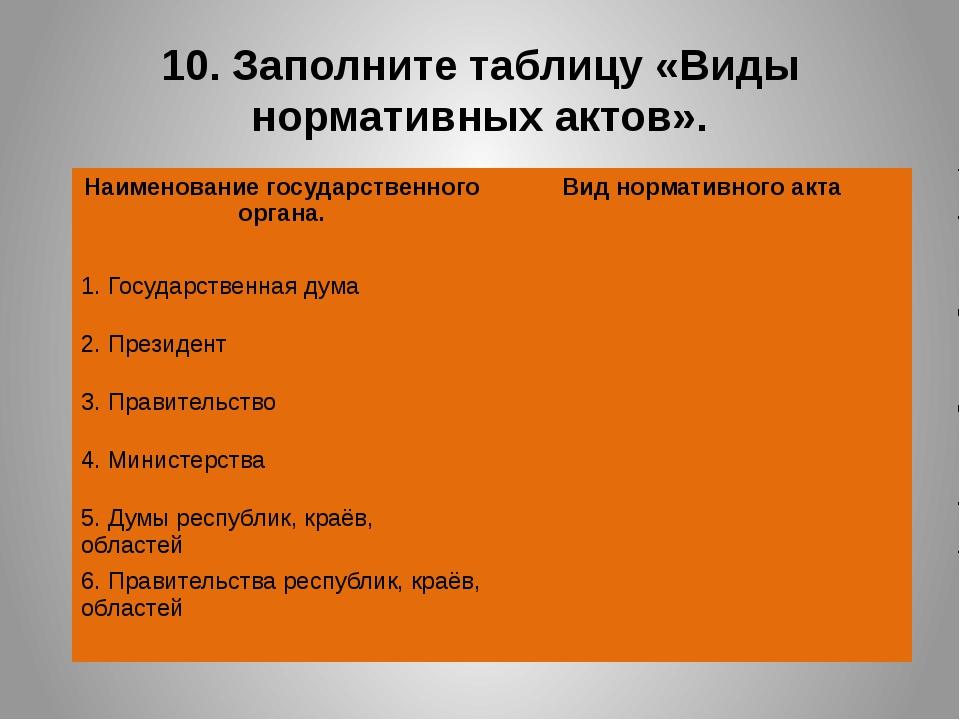 10. Заполните таблицу «Виды нормативных актов». Наименование государственного...