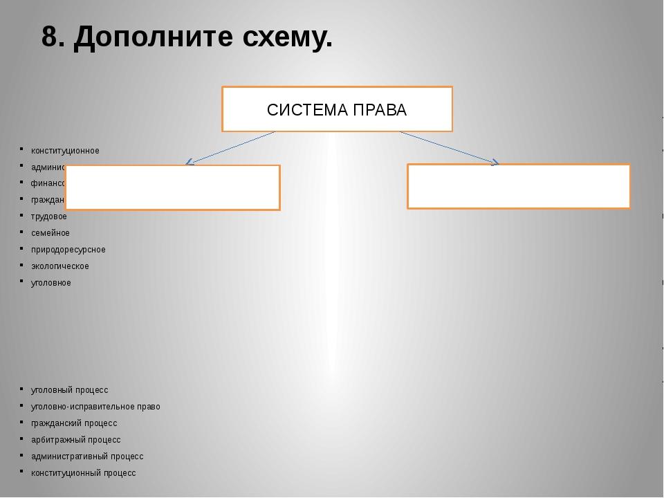8. Дополните схему. конституционное административное финансовое гражданское т...
