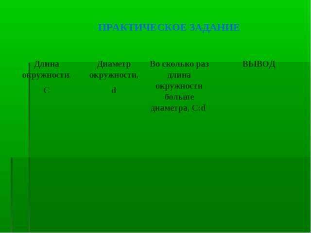 ПРАКТИЧЕСКОЕ ЗАДАНИЕ Длина окружности, С Диаметр окружности, d Во сколько...