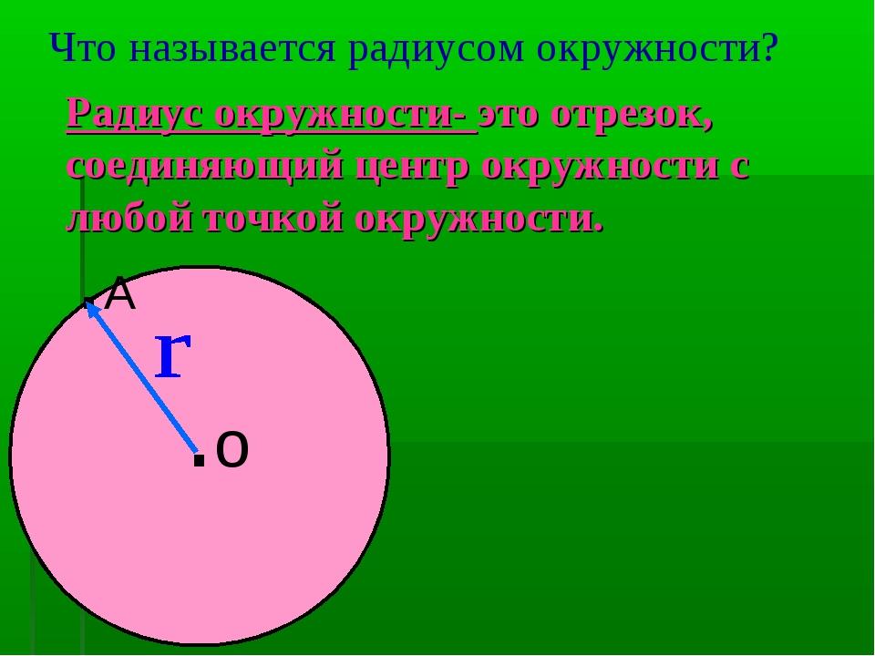 Что называется радиусом окружности? .о .А Радиус окружности- это отрезок, сое...