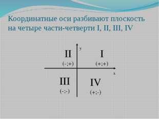 Координатные оси разбивают плоскость на четыре части-четверти I, II, III, IV