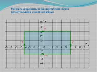 Назовите координаты точек пересечения сторон прямоугольника с осями координат