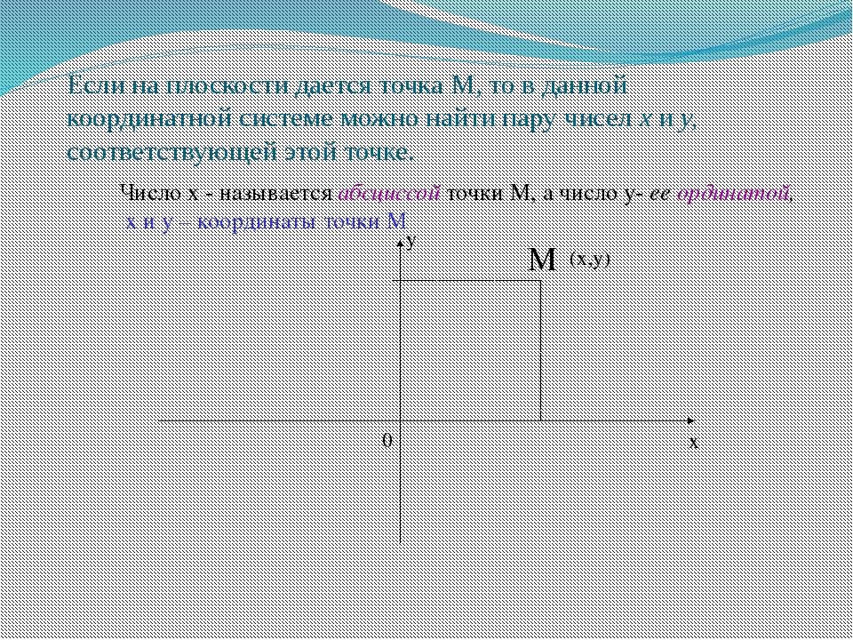Если на плоскости дается точка М, то в данной координатной системе можно найт...