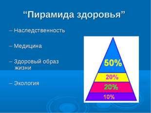 """""""Пирамида здоровья"""" – Наследственность – Медицина – Здоровый образ жизни – Эк"""