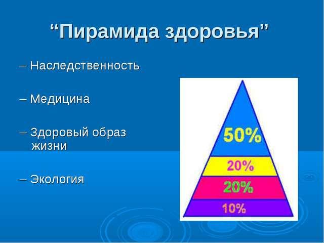 """""""Пирамида здоровья"""" – Наследственность – Медицина – Здоровый образ жизни – Эк..."""