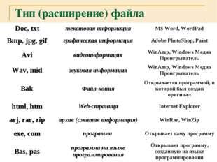 Тип (расширение) файла Doc, txtтекстовая информацияMS Word, WordPad Bmp, jp