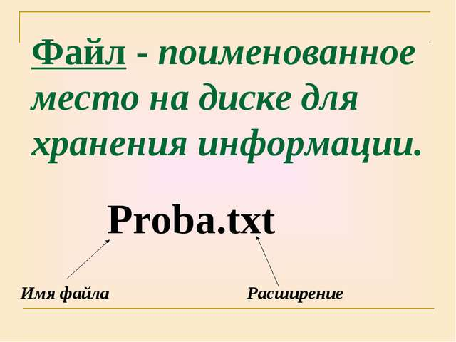 Файл - поименованное место на диске для хранения информации. Proba.txt Имя фа...