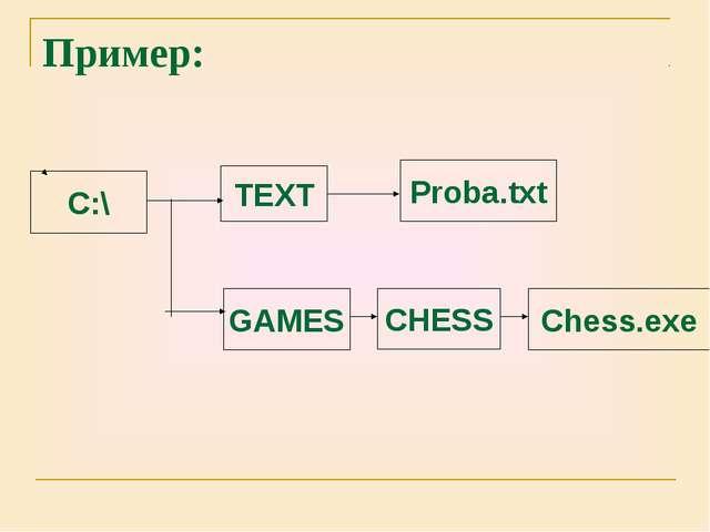 Пример: C:\ TEXT GAMES Proba.txt CHESS Chess.exe