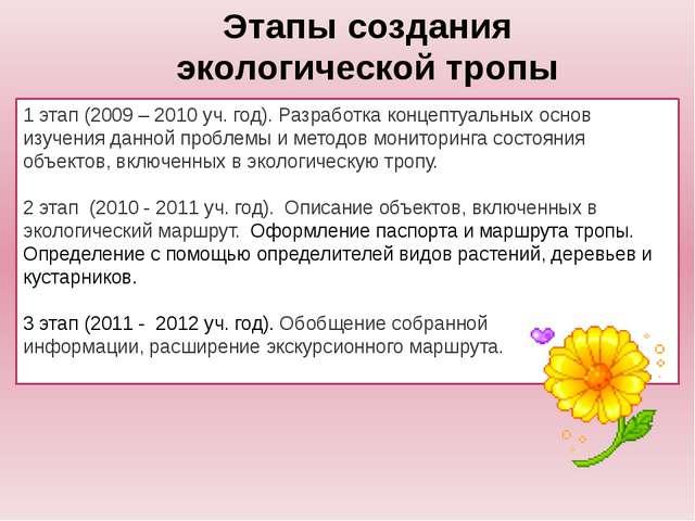 1 этап (2009 – 2010 уч. год). Разработка концептуальных основ изучения данной...