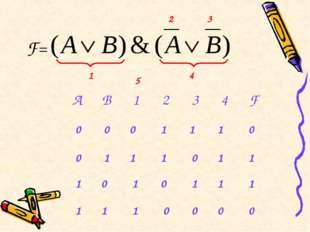F= 1 2 3 4 5 0 0 0 1 1 0 1 1 0 1 1 1 0 1 1 0 0 1 0 1 0 1 0 1 1 1 1 0 AB12