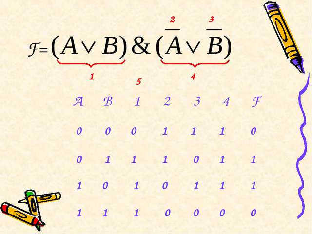 F= 1 2 3 4 5 0 0 0 1 1 0 1 1 0 1 1 1 0 1 1 0 0 1 0 1 0 1 0 1 1 1 1 0 AB12...