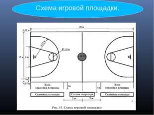 Схема игровой площадки.