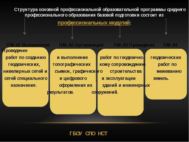 Структура основной профессиональной образовательной программы среднего про...