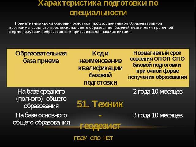 Характеристика подготовки по специальности ГБОУ СПО НСТ Нормативные сроки о...