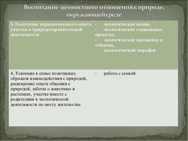 3. Получение первоначального опыта участия в природоохранительной деятельност...