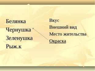 Белянка Чернушка Зеленушка Рыж.к Вкус Внешний вид Место жительства Окраска
