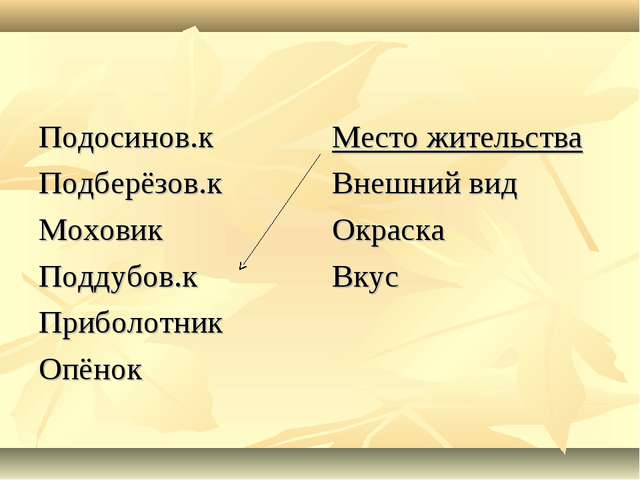 Подосинов.к Подберёзов.к Моховик Поддубов.к Приболотник Опёнок Место жительст...