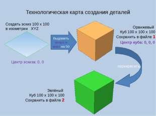 Технологическая карта создания деталей Создать эскиз 100 х 100 в изометрии XY