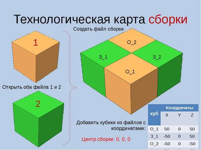 Технологическая карта сборки Добавить кубики из файлов с координатами: Центр...
