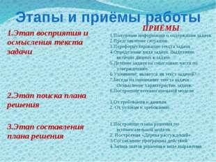 Этапы и приёмы работы 1.Этап восприятия и осмысления текста задачи 2.Этап пои