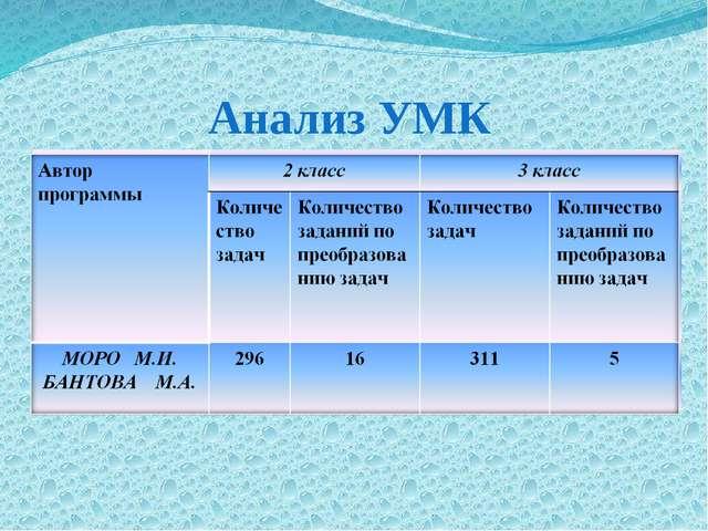 Анализ УМК Автор программы 2 класс 3 класс Количество задач Количество задани...