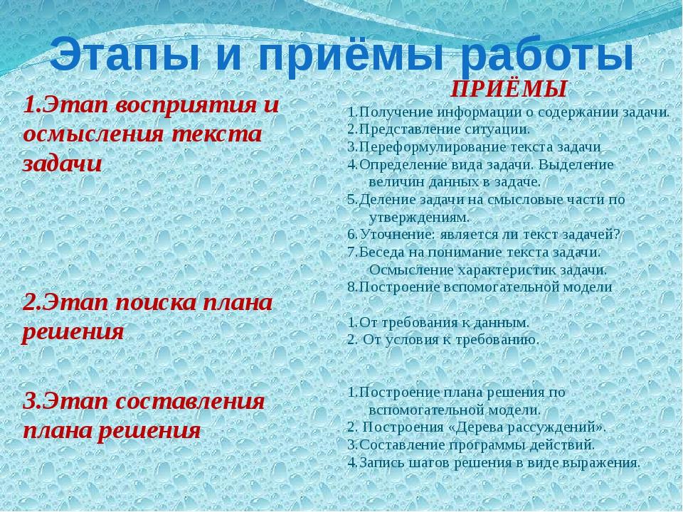 Этапы и приёмы работы 1.Этап восприятия и осмысления текста задачи 2.Этап пои...