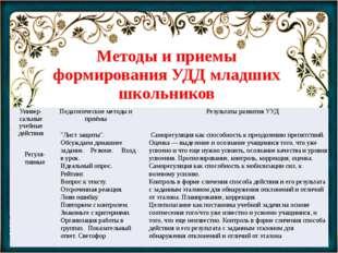 Методы и приемы формирования УДД младших школьников Универ-сальныеучебные дей