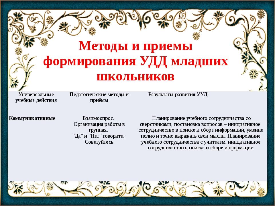 Методы и приемы формирования УДД младших школьников Универсальные учебные дей...