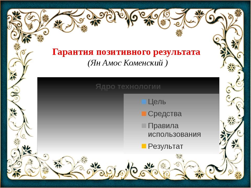 Гарантия позитивного результата (Ян Амос Коменский )