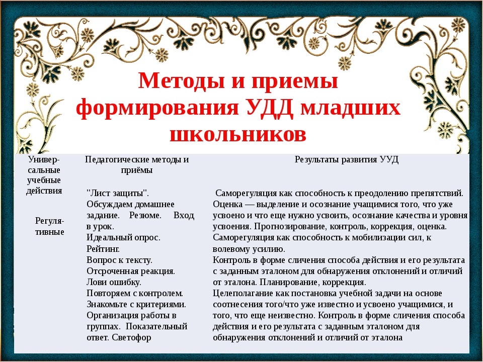 Методы и приемы формирования УДД младших школьников Универ-сальныеучебные дей...