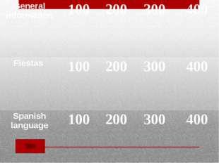 General information 100 200 300 400 Fiestas 100 200 300 400 Spanish language