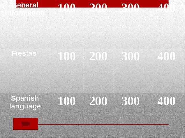 General information 100 200 300 400 Fiestas 100 200 300 400 Spanish language...