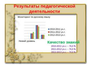 Результаты педагогической деятельности Мониторинг по русскому языку Качество