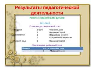 Результаты педагогической деятельности Работа с одаренными детьми 2011-2012 О
