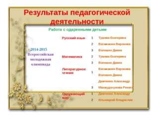 Результаты педагогической деятельности Работа с одаренными детьми 2014-2015 В