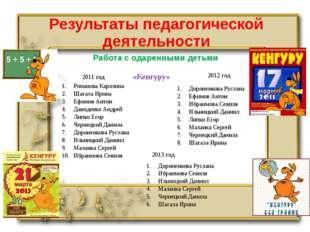 Результаты педагогической деятельности Работа с одаренными детьми «Кенгуру» Р
