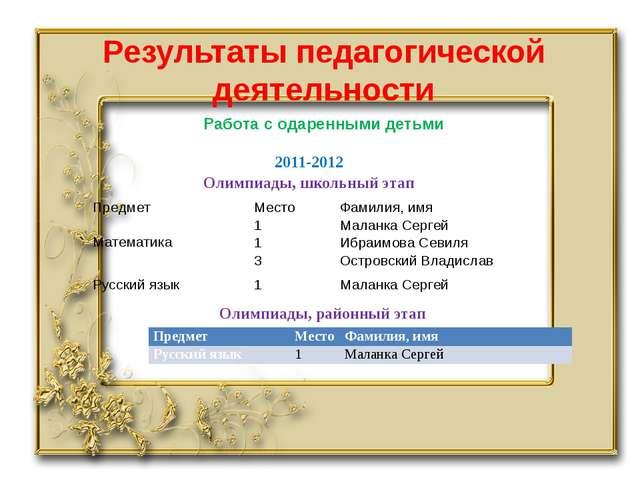 Результаты педагогической деятельности Работа с одаренными детьми 2011-2012 О...