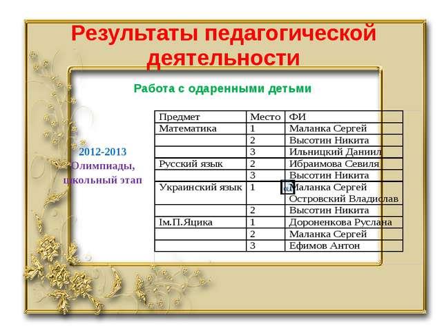 Результаты педагогической деятельности Работа с одаренными детьми 2012-2013 О...