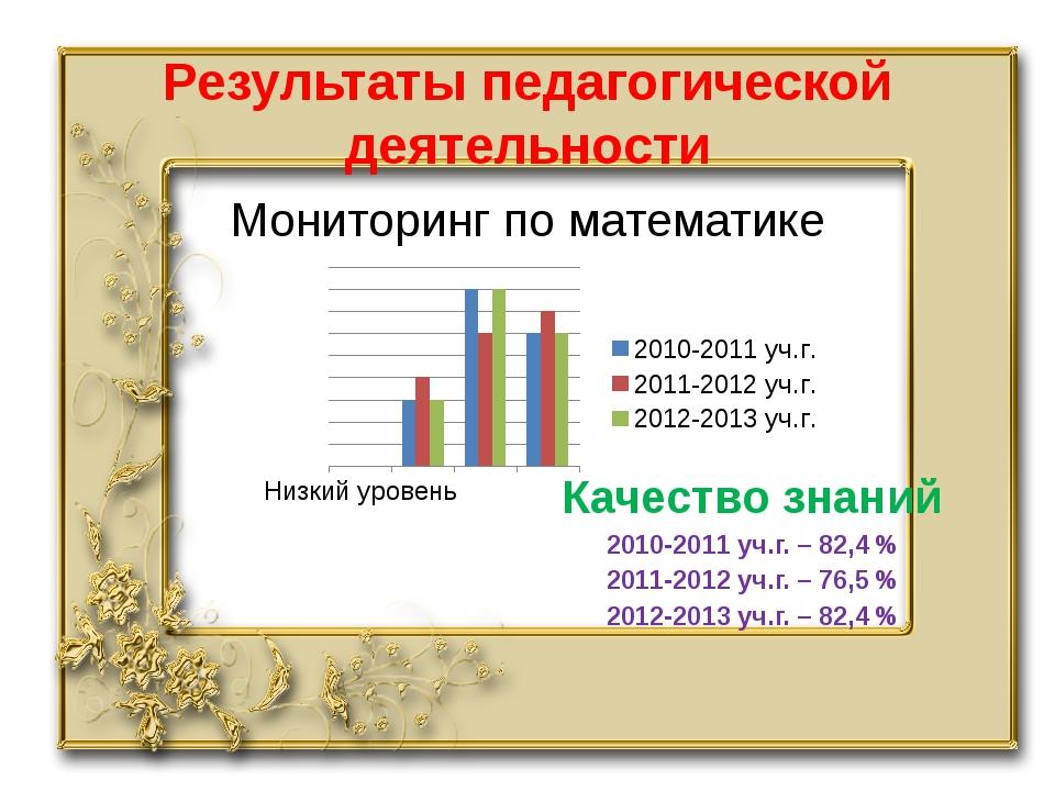 Результаты педагогической деятельности Мониторинг по математике Качество знан...