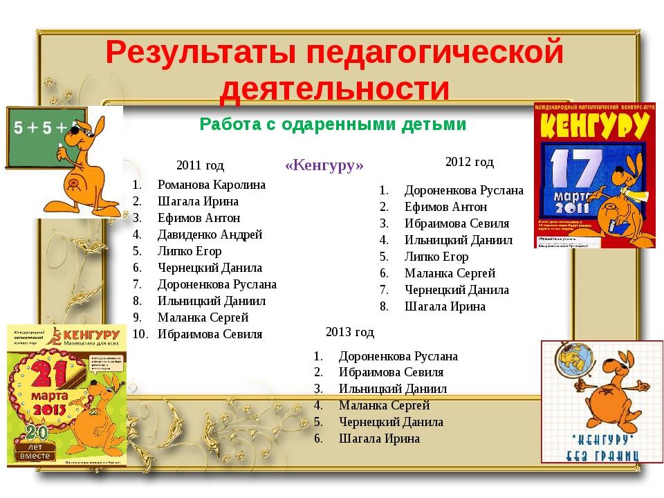 Результаты педагогической деятельности Работа с одаренными детьми «Кенгуру» Р...