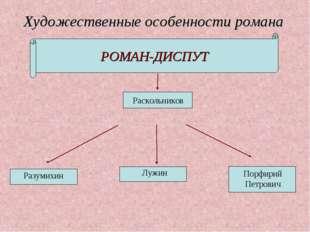 Художественные особенности романа РОМАН-ДИСПУТ Раскольников Разумихин Лужин П
