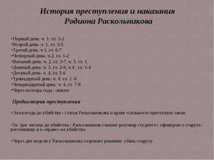 История преступления и наказания Родиона Раскольникова Первый день: ч. 1, гл.