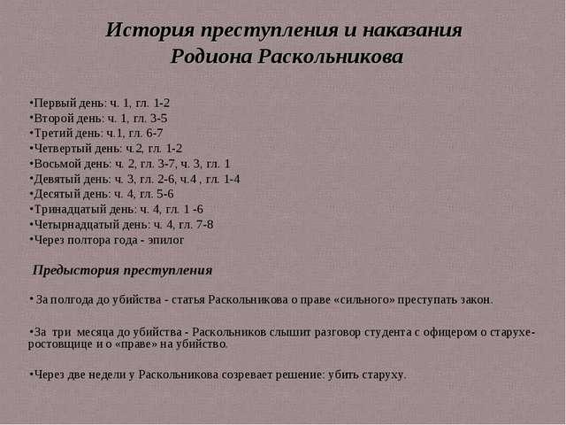 История преступления и наказания Родиона Раскольникова Первый день: ч. 1, гл....
