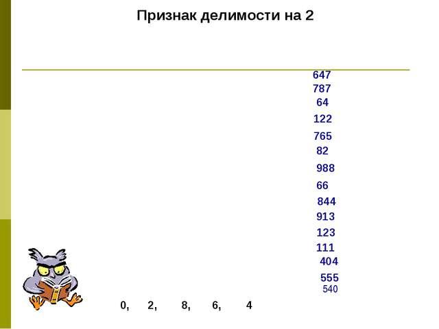 Признак делимости на 2 647 787 64 122 765 82 988 66 844 913 123 111 404 555 0...