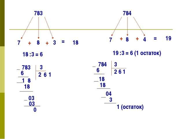783 784 7 8 3 + + = 18 18 :3 = 6 783 3 2 6 1 8 6 03 1 03 0 18 7 8 4 + + = 19...