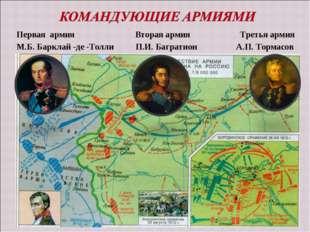 Первая армия Вторая армия Третья армия М.Б. Барклай -де -Толли П.И. Багратион