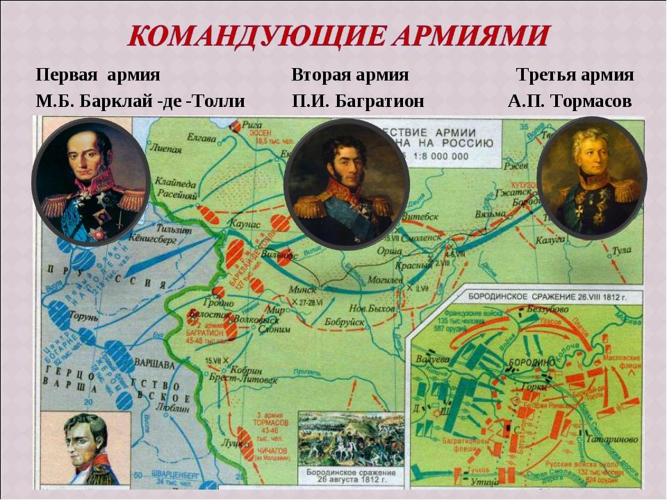 Первая армия Вторая армия Третья армия М.Б. Барклай -де -Толли П.И. Багратион...