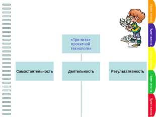 """Проект – это """"пять П"""" Проблема Проектирование (планирование) Поиск информаци"""