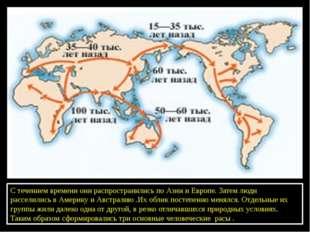 С течением времени они распространились по Азии и Европе. Затем люди рассели