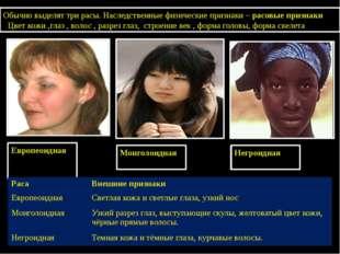 Европеоидная Монголоидная Негроидная Обычно выделят три расы. Наследственные